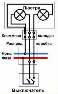 Три и более провода на люстре и три провода на потолке
