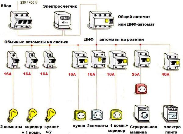 схема электропроводки в частном доме фото