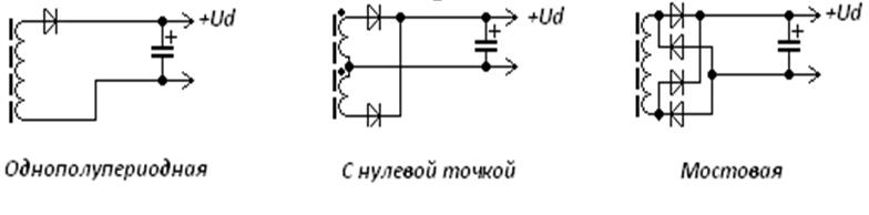Сетевой выпрямитель с фильтром