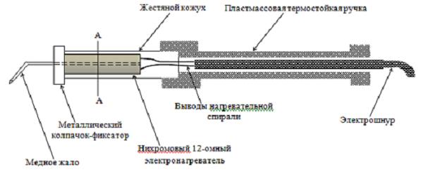 паяльник для микросхем своими руками