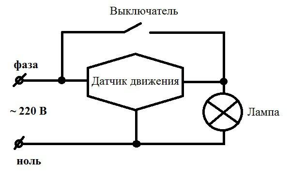 схема установки датчика движения