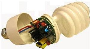 клл компактная люминесцентная лампа