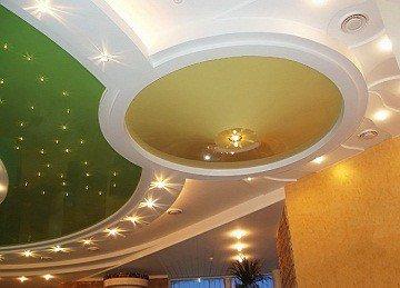 потолочные точечные светильники в гипсокартон