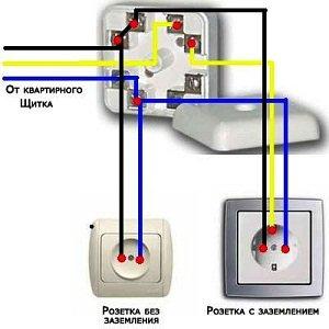 схема подключения розетки с заземлением