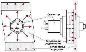 параметры симисторов