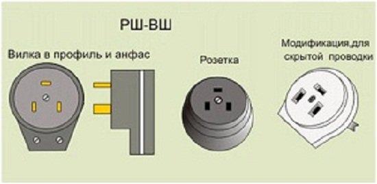 самостоятельное подключение электроплиты