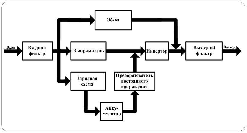 схема ибп для компьютера