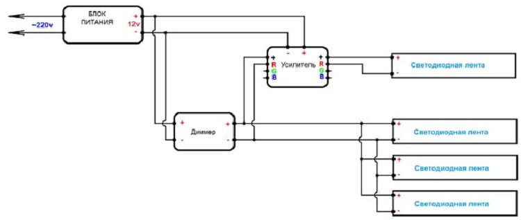 светодиодная лента 220в подключение схема
