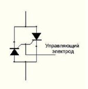 устройство симистора