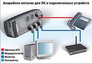 выбор ибп для компьютера
