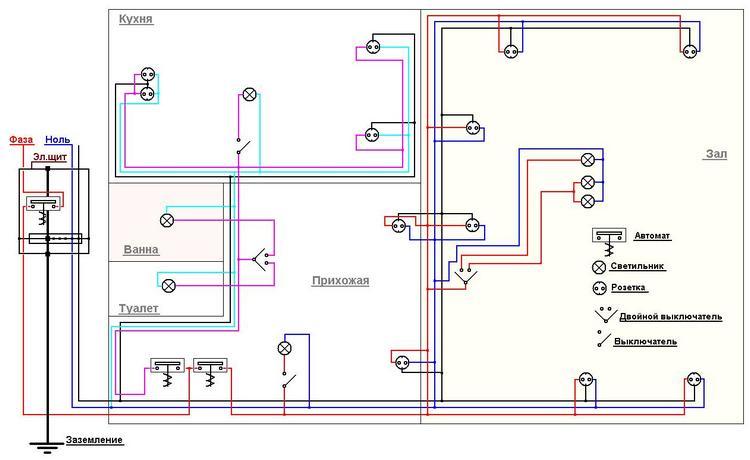 Образец плана прокладки электрического кабеля в квартире