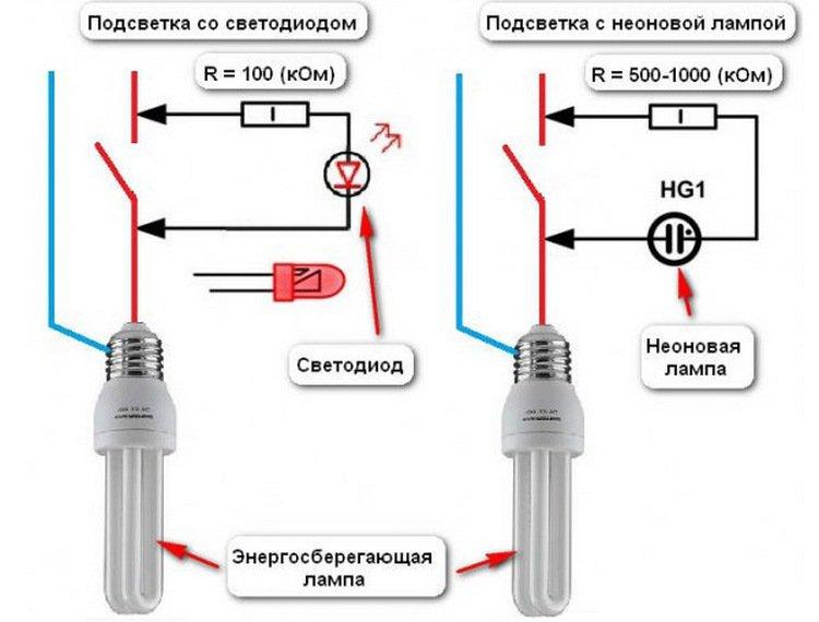 Схема взаимодействия коммутатора с энергосберигающим устройством