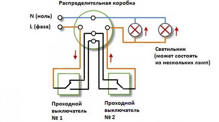 План включения коммутирующего устройства