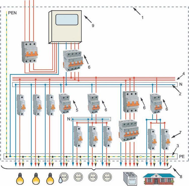 Примерный план подключения электричества