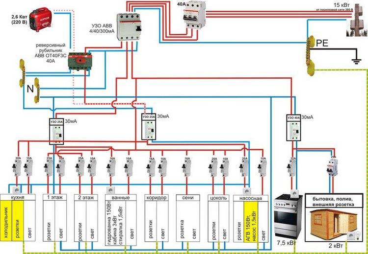 Примерный план прокладки электричества в загородном доме