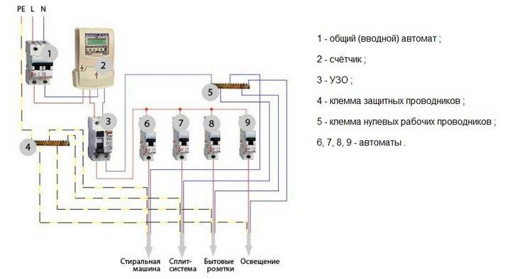 План монтажа электропроводки