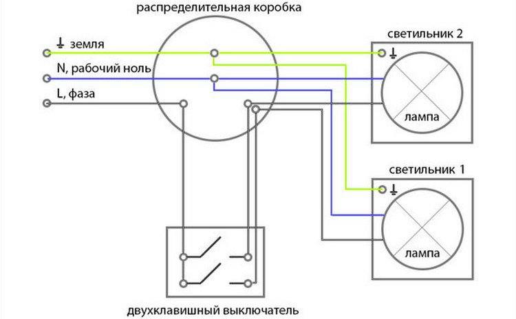 План установки электрики