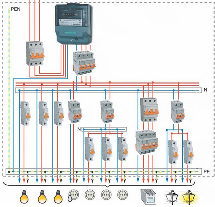 План установки трехфазнова устройства