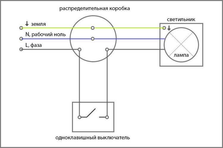 Проводка и план монтажа коммутатора