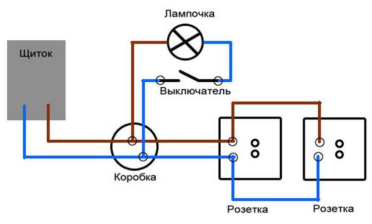 Установка одноклавишного блока